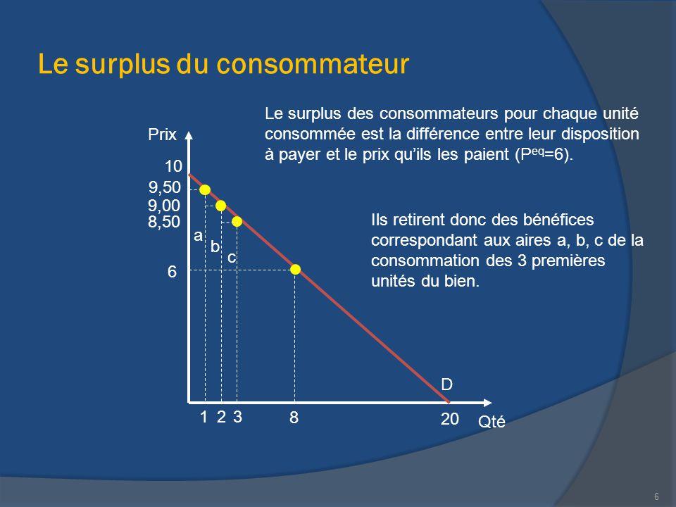 Le surplus du consommateur Qté Prix Le surplus des consommateurs pour chaque unité consommée est la différence entre leur disposition à payer et le pr