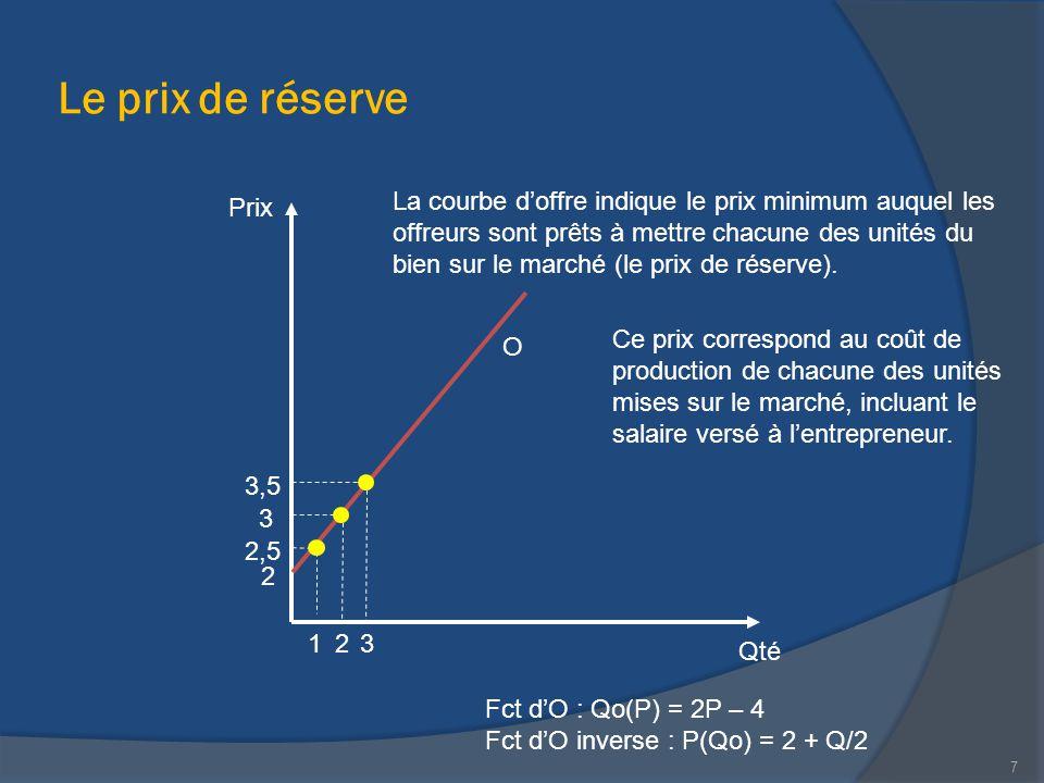 Le prix de réserve Prix La courbe d'offre indique le prix minimum auquel les offreurs sont prêts à mettre chacune des unités du bien sur le marché (le
