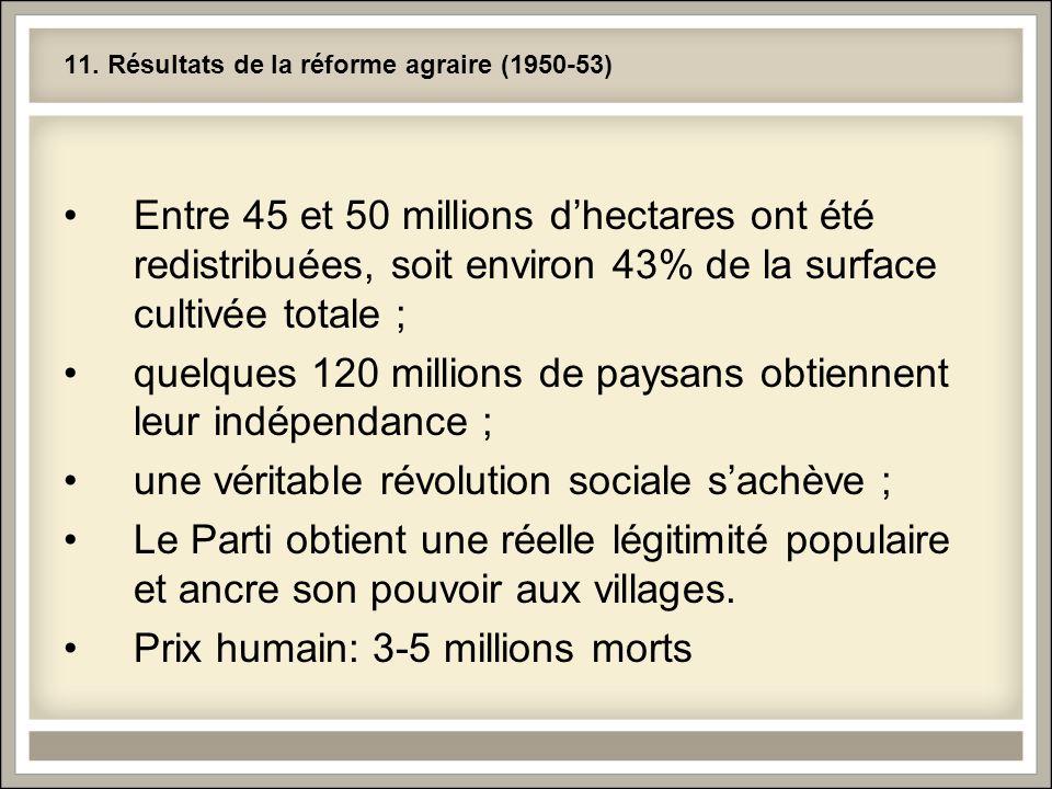 11. Résultats de la réforme agraire (1950-53) Entre 45 et 50 millions d'hectares ont été redistribuées, soit environ 43% de la surface cultivée totale