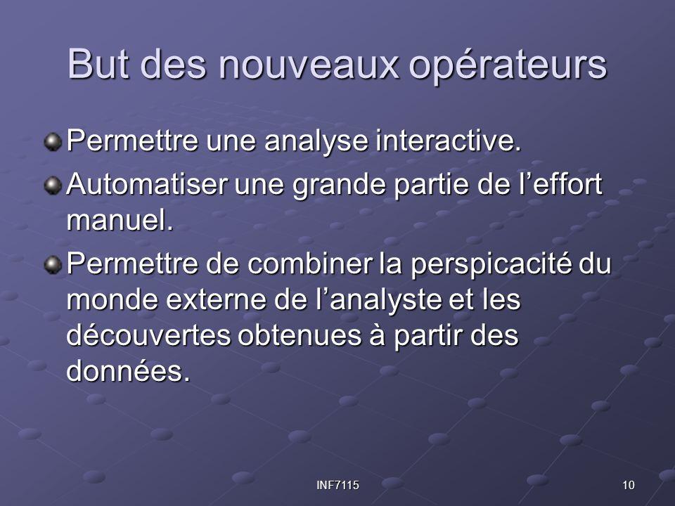 10INF7115 But des nouveaux opérateurs Permettre une analyse interactive. Automatiser une grande partie de l'effort manuel. Permettre de combiner la pe