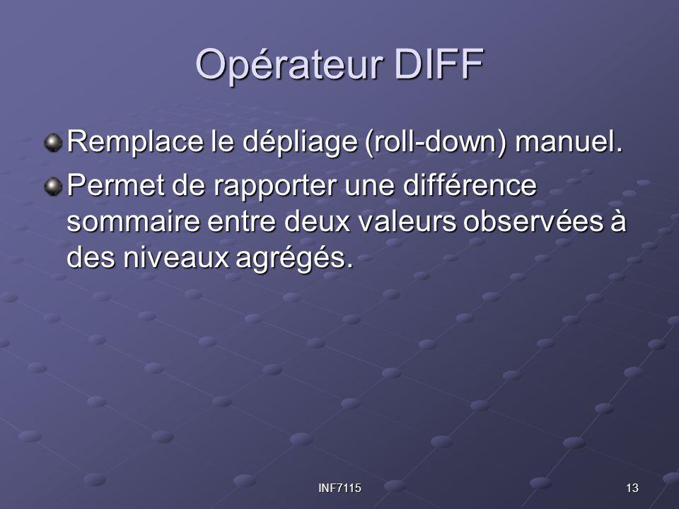 13INF7115 Opérateur DIFF Remplace le dépliage (roll-down) manuel. Permet de rapporter une différence sommaire entre deux valeurs observées à des nivea