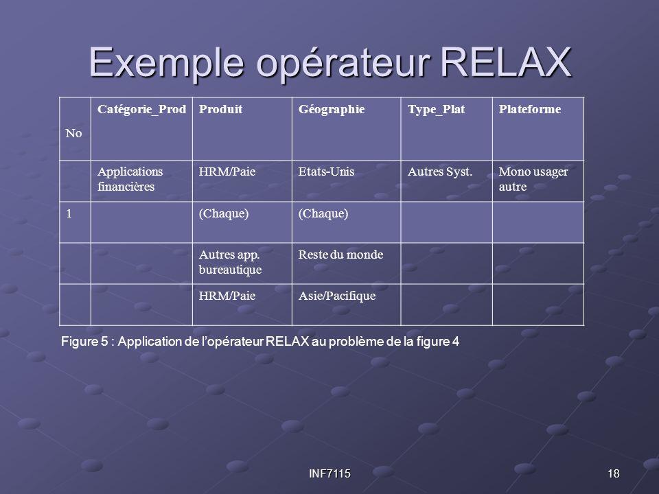 18INF7115 Exemple opérateur RELAX No Catégorie_ProdProduitGéographieType_PlatPlateforme Applications financières HRM/PaieEtats-UnisAutres Syst.Mono usager autre 1(Chaque) Autres app.