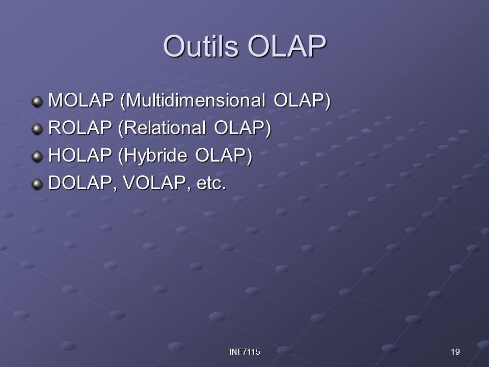 19INF7115 Outils OLAP MOLAP (Multidimensional OLAP) ROLAP (Relational OLAP) HOLAP (Hybride OLAP) DOLAP, VOLAP, etc.