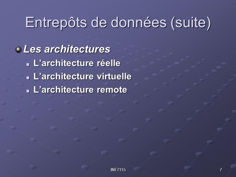 7INF7115 Entrepôts de données (suite) Les architectures L'architecture réelle L'architecture réelle L'architecture virtuelle L'architecture virtuelle L'architecture remote L'architecture remote
