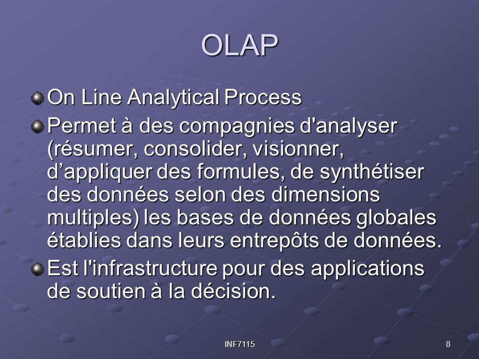8INF7115 OLAP On Line Analytical Process Permet à des compagnies d analyser (résumer, consolider, visionner, d'appliquer des formules, de synthétiser des données selon des dimensions multiples) les bases de données globales établies dans leurs entrepôts de données.