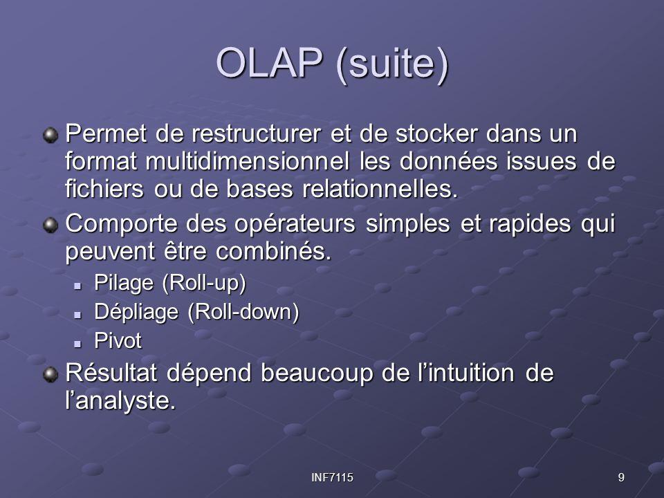 9INF7115 OLAP (suite) Permet de restructurer et de stocker dans un format multidimensionnel les données issues de fichiers ou de bases relationnelles.