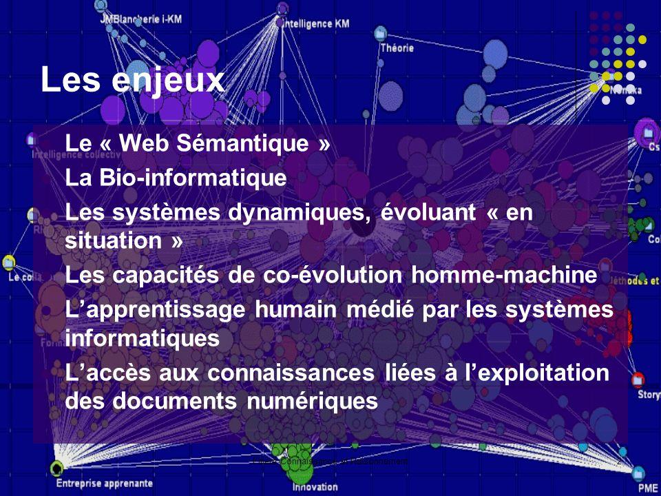 Filière Connaissance et Raisonnement2 Les enjeux Le « Web Sémantique » La Bio-informatique Les systèmes dynamiques, évoluant « en situation » Les capa