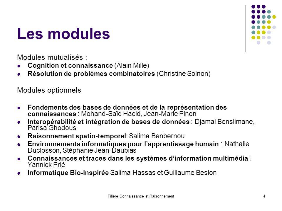 Filière Connaissance et Raisonnement4 Les modules Modules mutualisés : Cognition et connaissance (Alain Mille) Résolution de problèmes combinatoires (