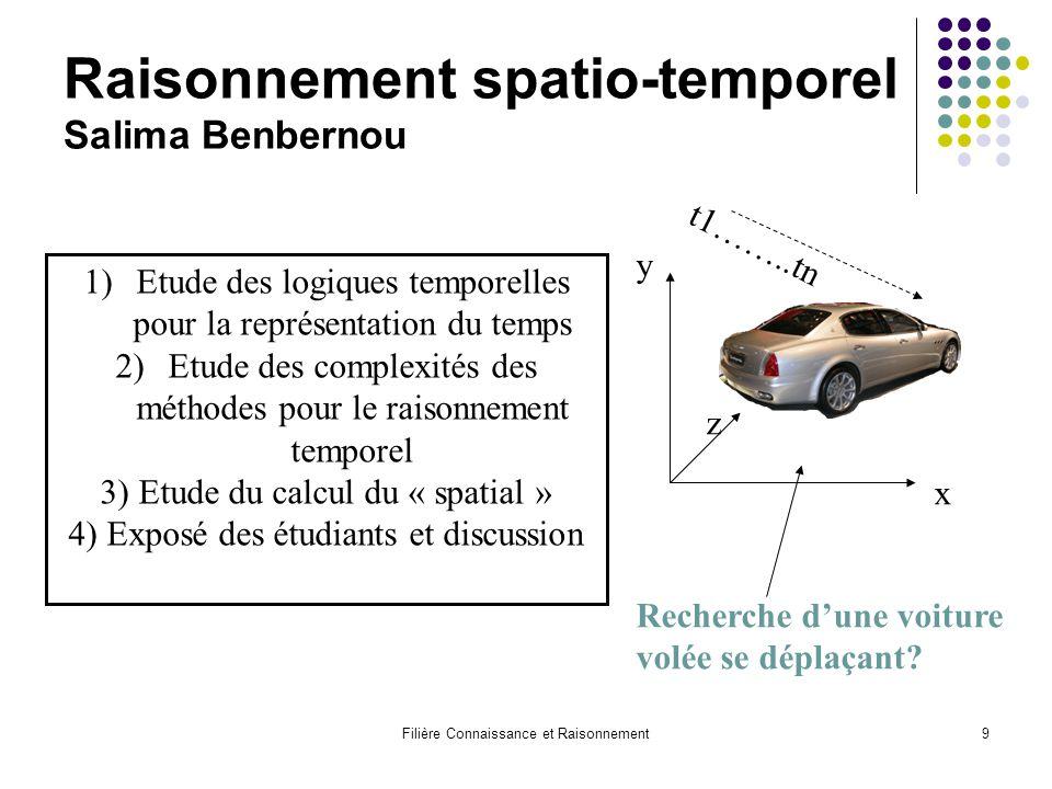 Filière Connaissance et Raisonnement9 1)Etude des logiques temporelles pour la représentation du temps 2)Etude des complexités des méthodes pour le ra