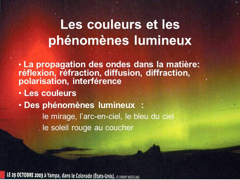 Les couleurs et les phénomènes lumineux La propagation des ondes dans la matière: réflexion, réfraction, diffusion, diffraction, polarisation, interfé