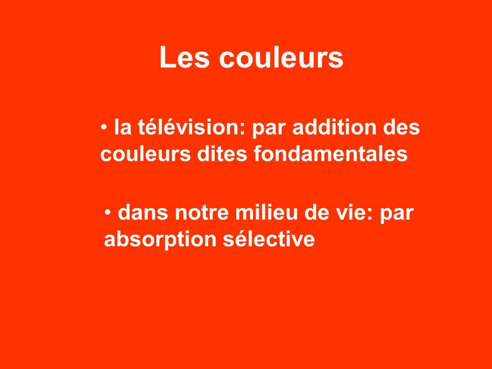 Les couleurs dans notre milieu de vie: par absorption sélective la télévision: par addition des couleurs dites fondamentales
