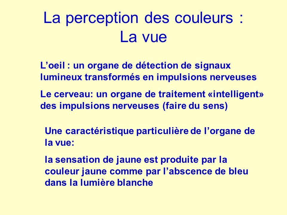 La perception des couleurs : La vue L'oeil : un organe de détection de signaux lumineux transformés en impulsions nerveuses Le cerveau: un organe de t