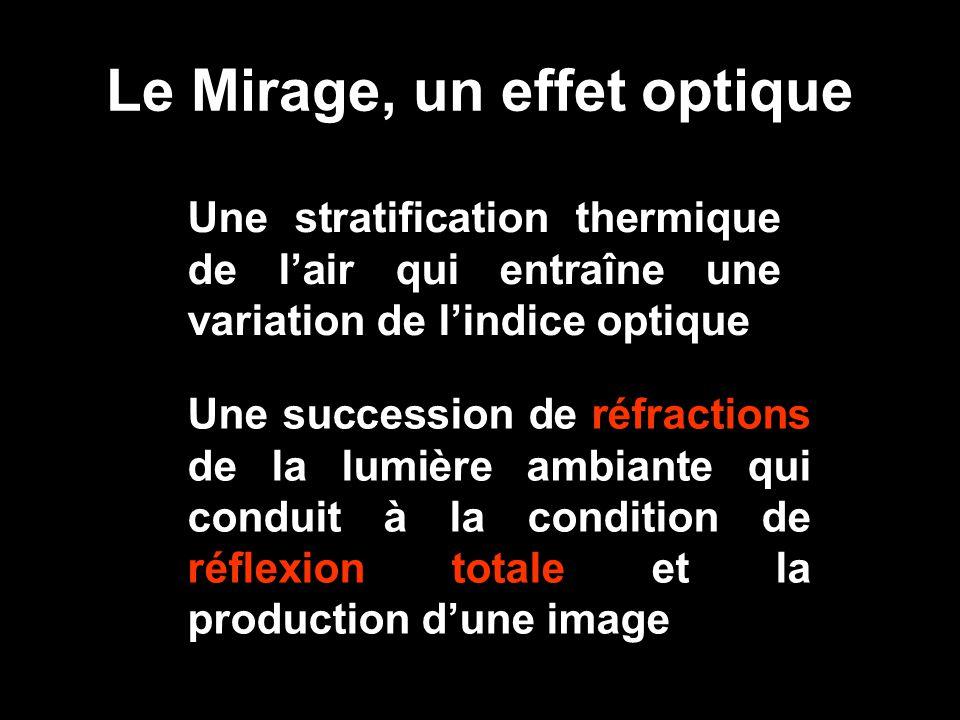 Le Mirage, un effet optique Une succession de réfractions de la lumière ambiante qui conduit à la condition de réflexion totale et la production d'une