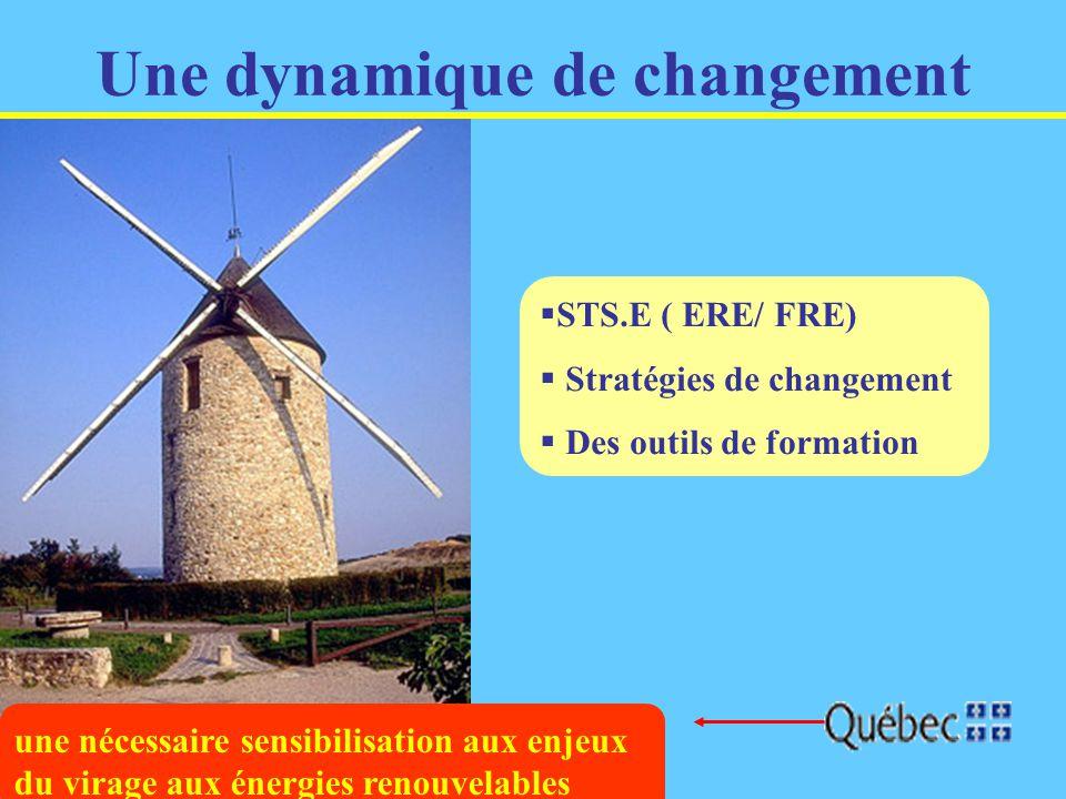  STS.E ( ERE/ FRE)  Stratégies de changement  Des outils de formation une nécessaire sensibilisation aux enjeux du virage aux énergies renouvelables Une dynamique de changement