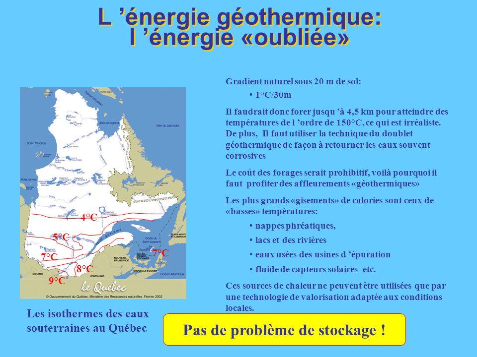 L 'énergie géothermique: l 'énergie «oubliée» 9°C 8°C 7°C 5°C 4°C 7°C Gradient naturel sous 20 m de sol: 1°C/30m Il faudrait donc forer jusqu 'à 4,5 km pour atteindre des températures de l 'ordre de 150°C, ce qui est irréaliste.
