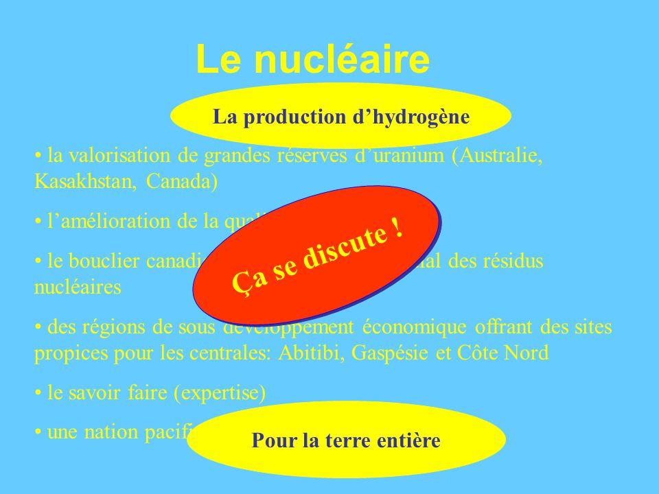 Le nucléaire la valorisation de grandes réserves d'uranium (Australie, Kasakhstan, Canada) l'amélioration de la qualité de l'air le bouclier canadien, un «cimetière» mondial des résidus nucléaires des régions de sous développement économique offrant des sites propices pour les centrales: Abitibi, Gaspésie et Côte Nord le savoir faire (expertise) une nation pacifique La production d'hydrogène Pour la terre entière Ça se discute !