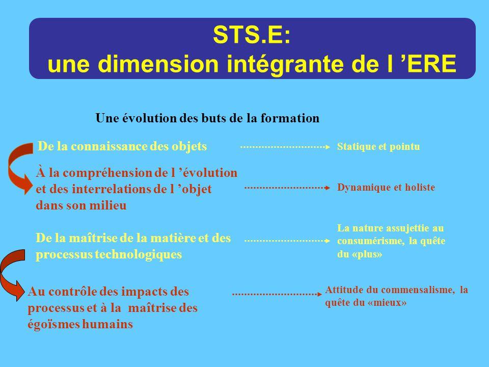 STS.E: une dimension intégrante de l 'ERE De la connaissance des objets Statique et pointu Une évolution des buts de la formation À la compréhension de l 'évolution et des interrelations de l 'objet dans son milieu Dynamique et holiste Au contrôle des impacts des processus et à la maîtrise des égoïsmes humains Attitude du commensalisme, la quête du «mieux» De la maîtrise de la matière et des processus technologiques La nature assujettie au consumérisme, la quête du «plus»