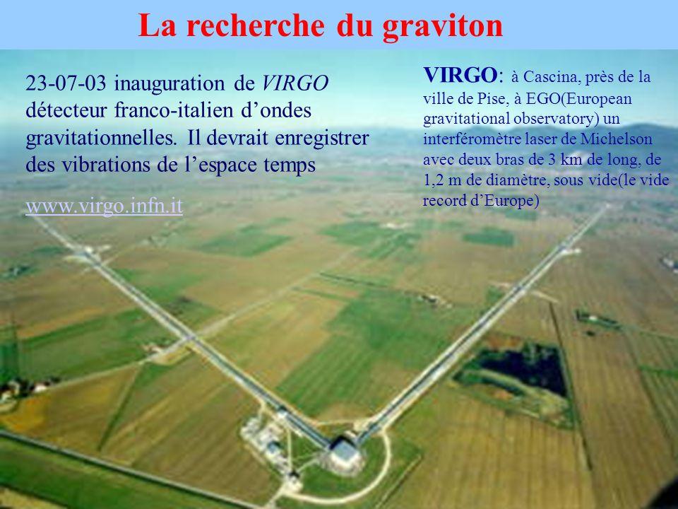 La recherche du graviton VIRGO: à Cascina, près de la ville de Pise, à EGO(European gravitational observatory) un interféromètre laser de Michelson av