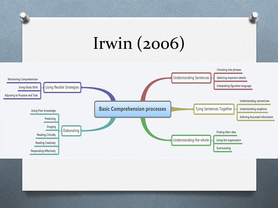 Irwin (2006)