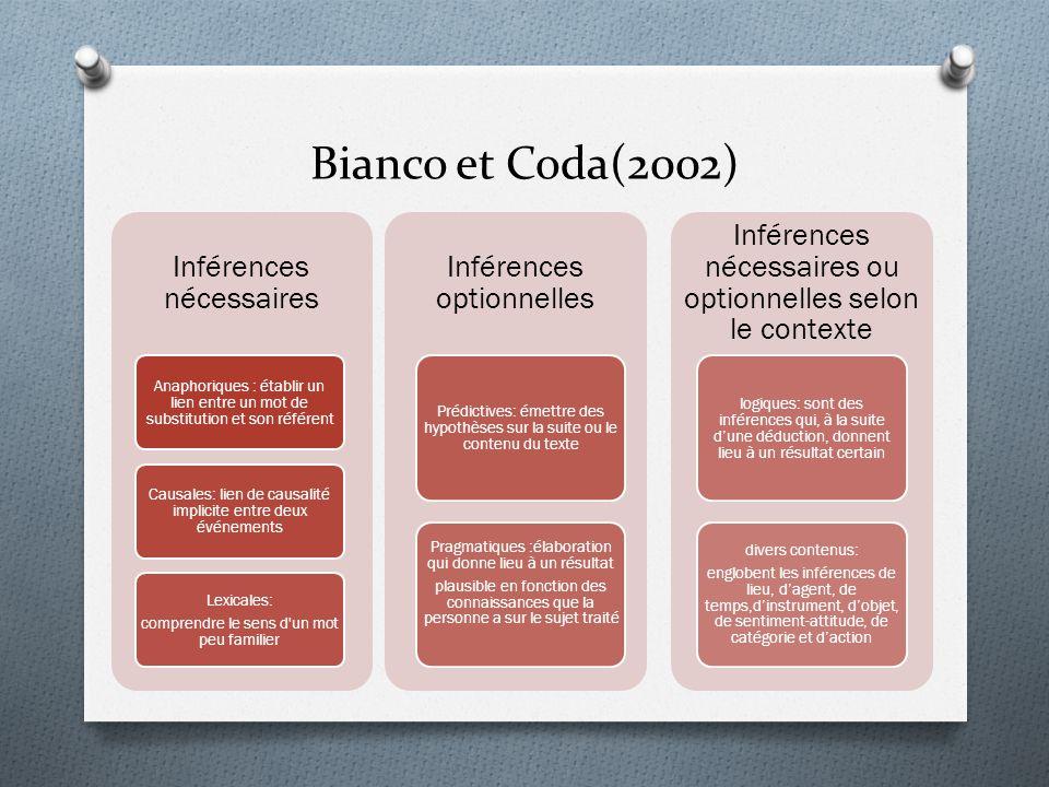 Bianco et Coda(2002) Inférences nécessaires Anaphoriques : établir un lien entre un mot de substitution et son référent Causales: lien de causalité im