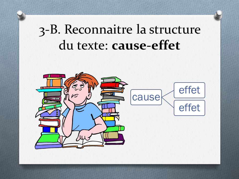 3-B. Reconnaitre la structure du texte: cause-effet causeeffet