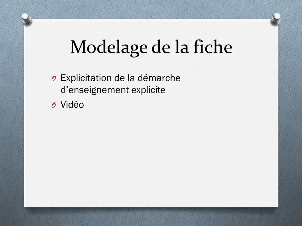 Modelage de la fiche O Explicitation de la démarche d'enseignement explicite O Vidéo