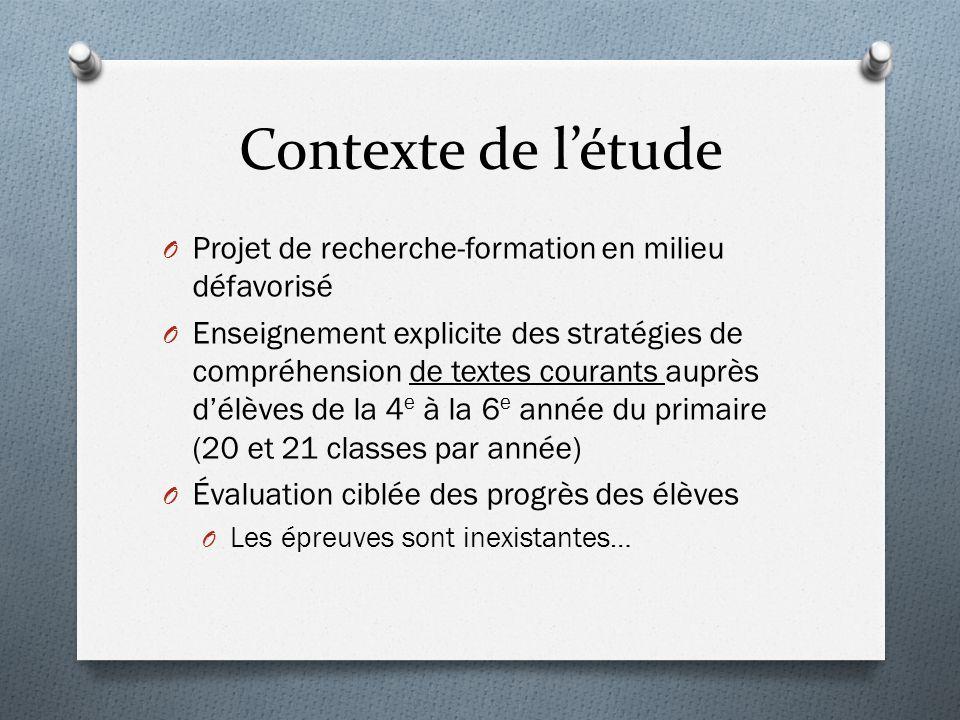 Contexte de l'étude O Projet de recherche-formation en milieu défavorisé O Enseignement explicite des stratégies de compréhension de textes courants a