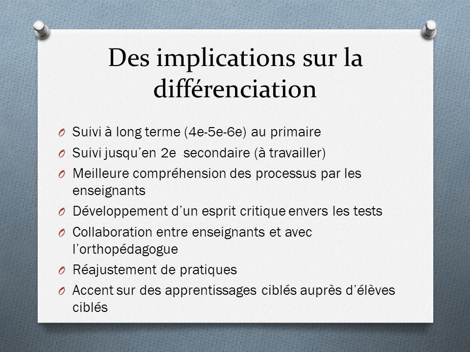 Des implications sur la différenciation O Suivi à long terme (4e-5e-6e) au primaire O Suivi jusqu'en 2e secondaire (à travailler) O Meilleure compréhe