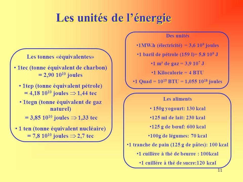 11 Les unités de l'énergie Les tonnes «équivalentes» 1tec (tonne équivalent de charbon) = 2,90 10 10 joules 1tep (tonne équivalent pétrole) = 4,18 10