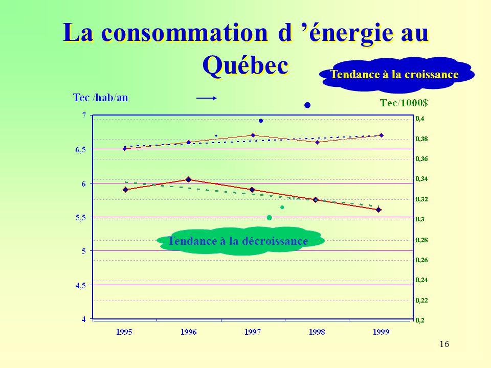 16 La consommation d 'énergie au Québec Tendance à la croissance Tendance à la décroissance