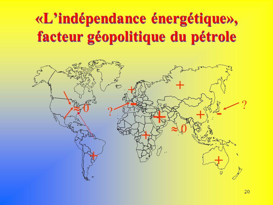 20 «L'indépendance énergétique», facteur géopolitique du pétrole + +  0 0 + + + + + - ? - ?  0 0
