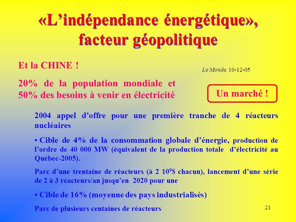 21 «L'indépendance énergétique», facteur géopolitique Et la CHINE ! 20% de la population mondiale et 50% des besoins à venir en électricité 2004 appel