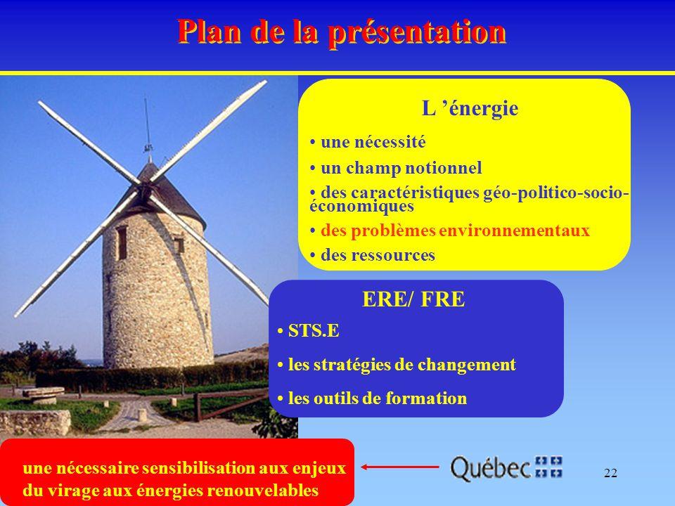 22 Plan de la présentation L 'énergie une nécessité un champ notionnel des caractéristiques géo-politico-socio- économiques des problèmes environnemen