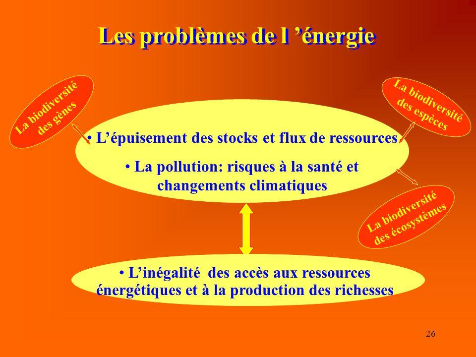 26 Les problèmes de l 'énergie L'épuisement des stocks et flux de ressources La pollution: risques à la santé et changements climatiques L'inégalité d