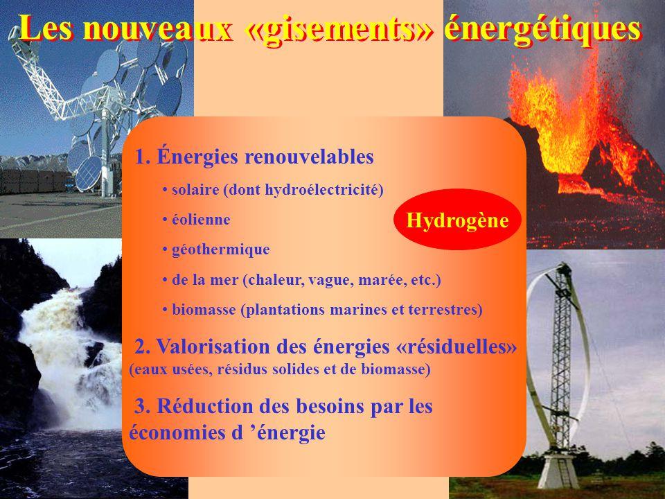47 Les nouveaux «gisements» énergétiques 1. Énergies renouvelables solaire (dont hydroélectricité) éolienne géothermique de la mer (chaleur, vague, ma