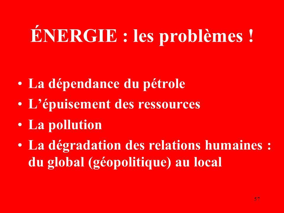 57 ÉNERGIE : les problèmes ! La dépendance du pétrole L'épuisement des ressources La pollution La dégradation des relations humaines : du global (géop
