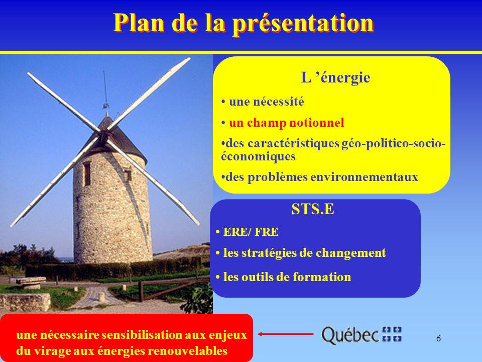 6 Plan de la présentation L 'énergie une nécessité un champ notionnel des caractéristiques géo-politico-socio- économiques des problèmes environnement