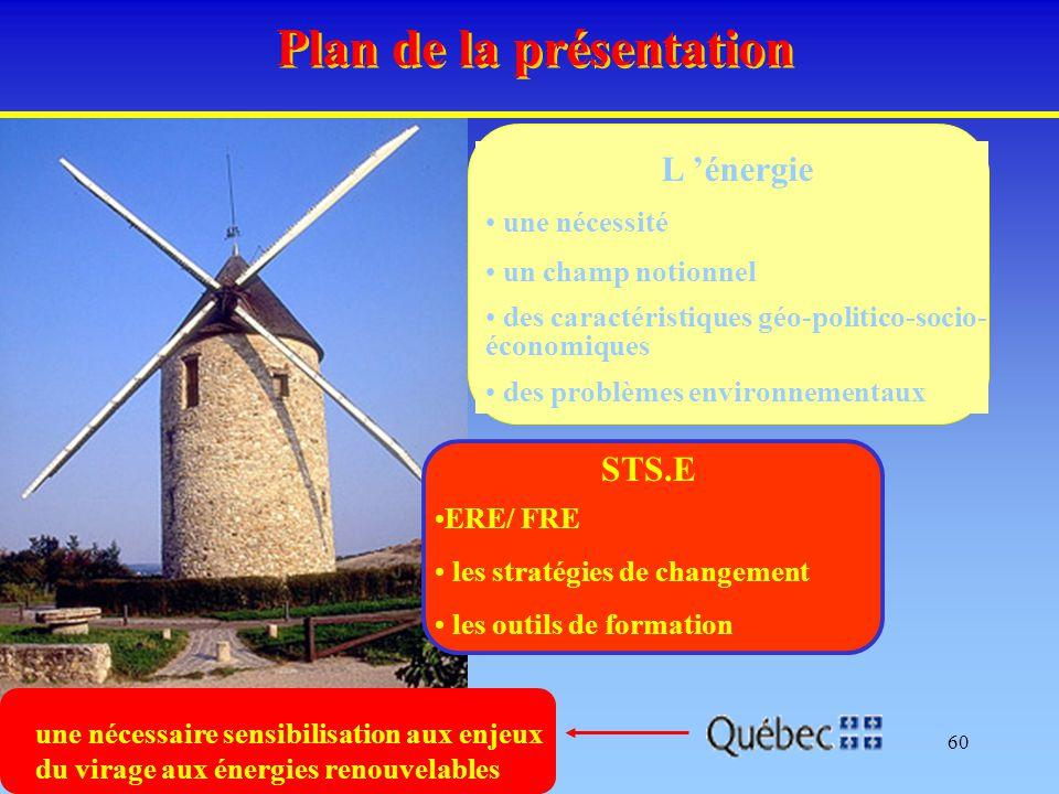 60 Plan de la présentation L 'énergie une nécessité un champ notionnel des caractéristiques géo-politico-socio- économiques des problèmes environnemen
