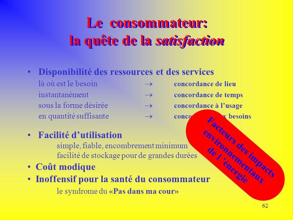 62 Le consommateur: la quête de la satisfaction Disponibilité des ressources et des services là où est le besoin  concordance de lieu instantanément