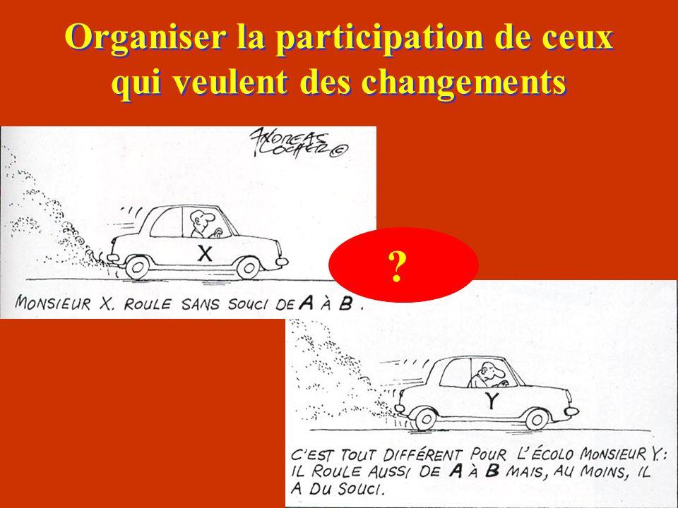 66 Organiser la participation de ceux qui veulent des changements ?