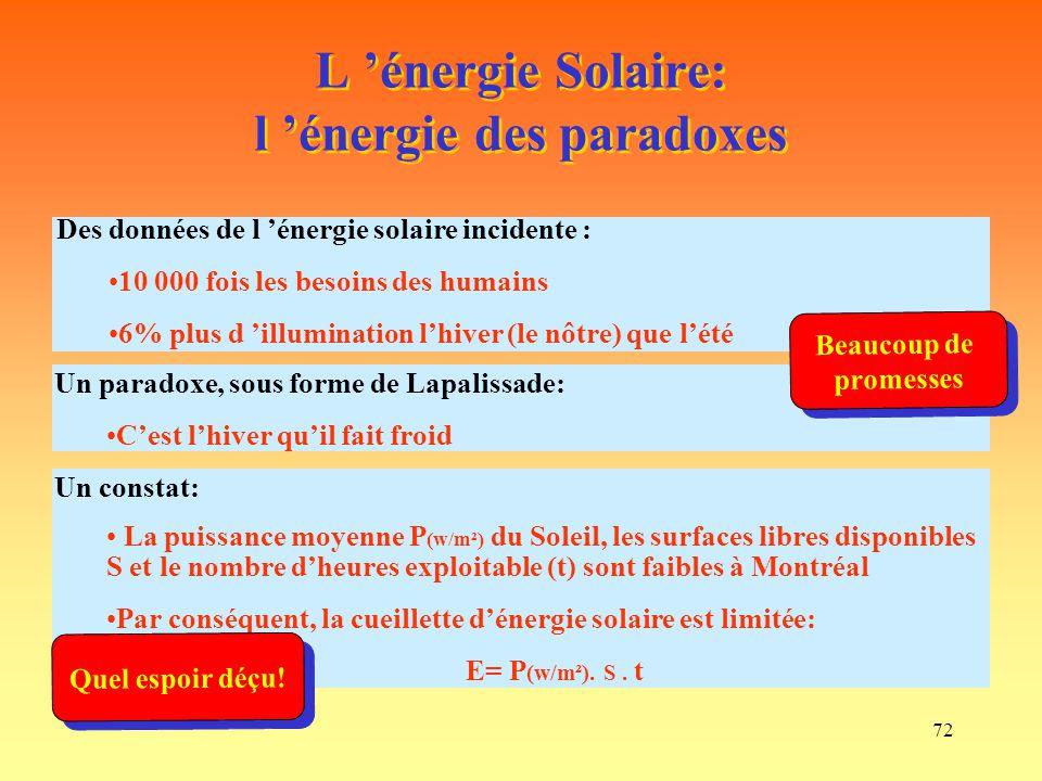 72 Des données de l 'énergie solaire incidente : 10 000 fois les besoins des humains 6% plus d 'illumination l'hiver (le nôtre) que l'été Un paradoxe,