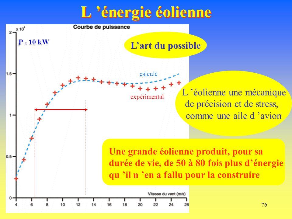 76 L 'énergie éolienne P x 10 kW expérimental calculé L'art du possible L 'éolienne une mécanique de précision et de stress, comme une aile d 'avion U