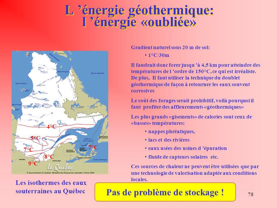 78 L 'énergie géothermique: l 'énergie «oubliée» 9°C 8°C 7°C 5°C 4°C 7°C Gradient naturel sous 20 m de sol: 1°C/30m Il faudrait donc forer jusqu 'à 4,