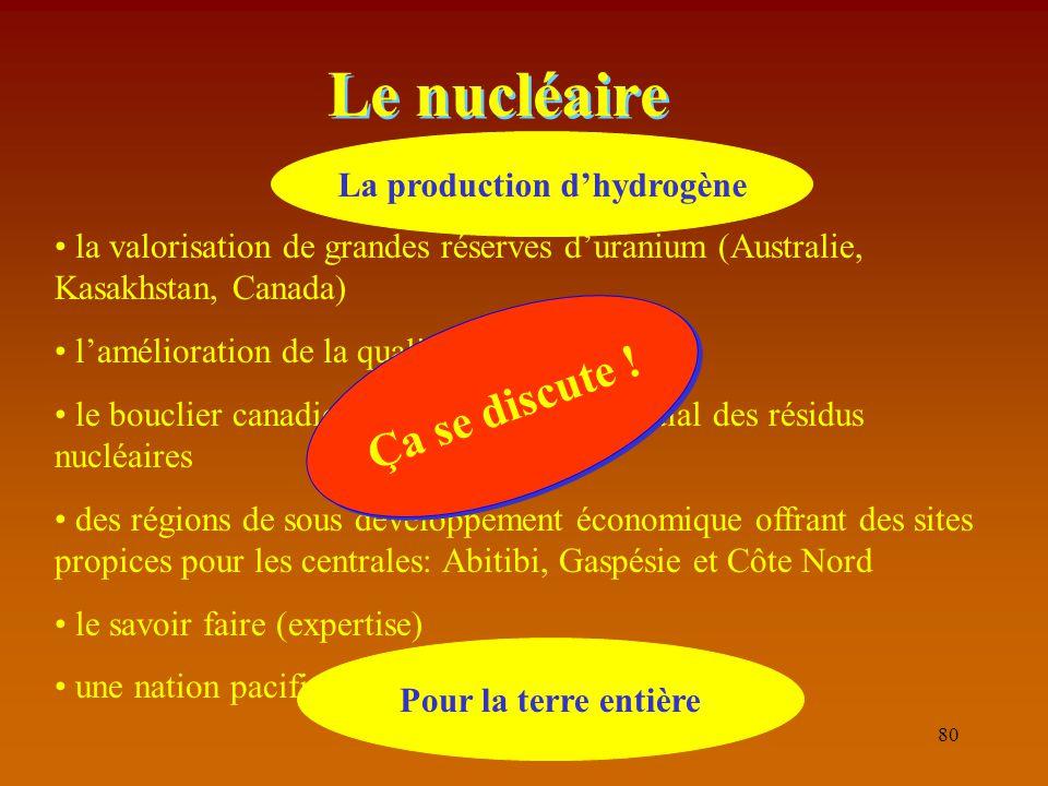 80 Le nucléaire la valorisation de grandes réserves d'uranium (Australie, Kasakhstan, Canada) l'amélioration de la qualité de l'air le bouclier canadi