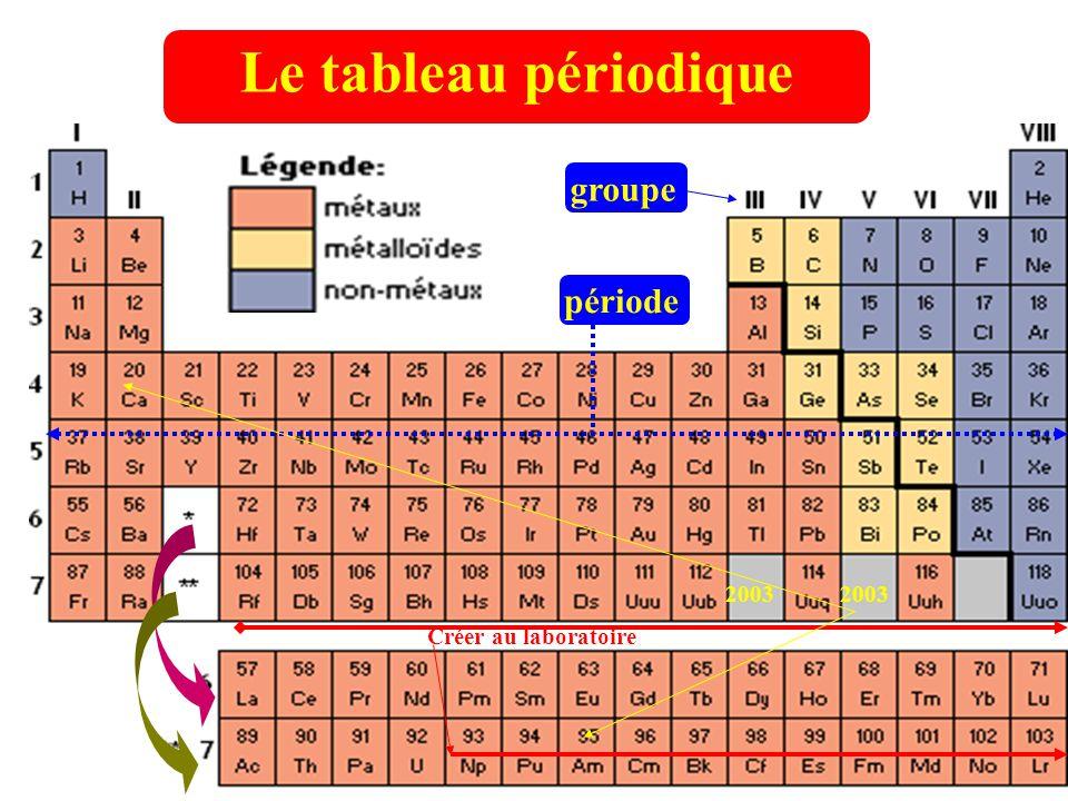 Créer au laboratoire Le tableau périodique groupe période 2003