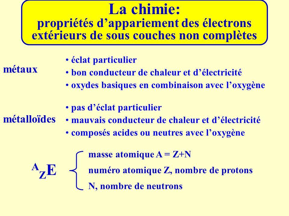 La chimie: propriétés d'appariement des électrons extérieurs de sous couches non complètes éclat particulier bon conducteur de chaleur et d'électricit