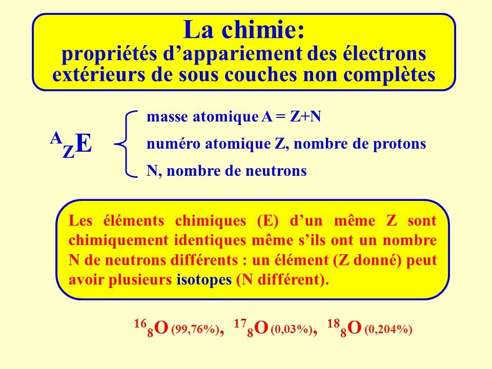 La chimie: propriétés d'appariement des électrons extérieurs de sous couches non complètes AZEAZE masse atomique A = Z+N numéro atomique Z, nombre de