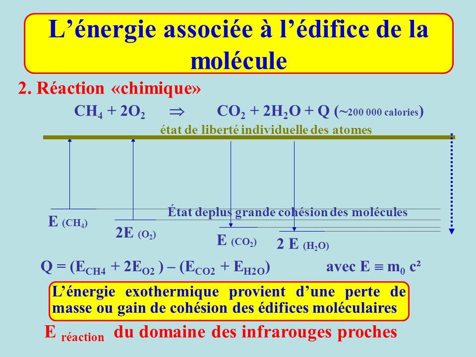 L'énergie associée à l'édifice de la molécule E réaction du domaine des infrarouges proches 2. Réaction «chimique» CH 4 + 2O 2  CO 2 + 2H 2 O + Q (~