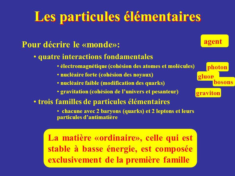 Les particules élémentaires Pour décrire le «monde»: quatre interactions fondamentales électromagnétique (cohésion des atomes et molécules) nucléaire