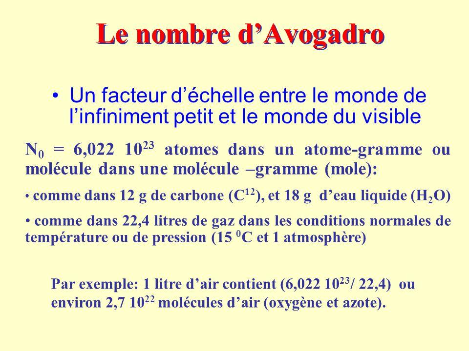 Le nombre d'Avogadro Un facteur d'échelle entre le monde de l'infiniment petit et le monde du visible N 0 = 6,022 10 23 atomes dans un atome-gramme ou